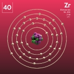 40 Animated Classic Zirconium Element Orbit