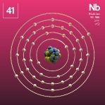 41 Animated Classic Niobium Element Orbit