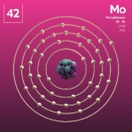 42 Animated Classic Molybdenum Element Orbit