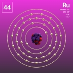 44 Animated Classic Ruthenium Element Orbit