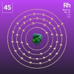 45 Animated Classic Rhodium Element Orbit