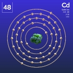 48 Animated Classic Cadmium Element Orbit