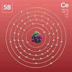 58 Animated Classic Cerium Element Orbit