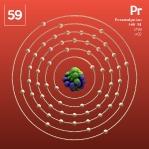 59 Animated Classic Praseodymium Element Orbit