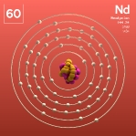60 Animated Classic Neodymium Element Orbit