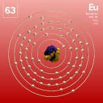 63 Animated Classic Europium Element Orbit