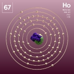 67 Animated Classic Holmium Element Orbit