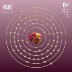 68 Animated Classic Erbium Element Orbit