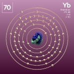 70 Animated Classic Ytterbium Element