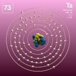 73 animated Classic Tantalum Element Orbit