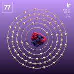 77 animated Classic Iridium Element Orbit
