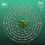 84 animated Classic Polonium Element Orbit