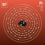 87 animated Classic Francium Element Orbit