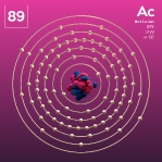 89 animated Classic Actinium Element Orbit