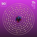 90 animated Classic Thorium Element Orbit