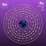 94 animated Classic Plutonium Element Orbit
