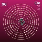 96 animated Classic Curium Element Orbit