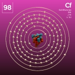 96 animated Classic Californium Element Orbit