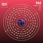 101 animated Classic Mendelevium Element Orbit