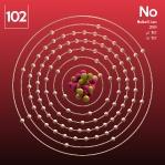 102 animated Classic Nobelium Element Orbit
