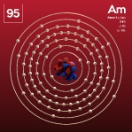 95 animated Classic Americium Element Orbit