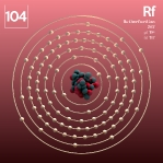 104 animated Classic Rutherfordium Element Orbit
