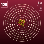 108 animated Classic Hassium Element Orbit Alpha