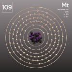 103 animated Classic Meitnerium Element Orbit