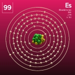 99 animated Classic Einsteinium Element Orbit