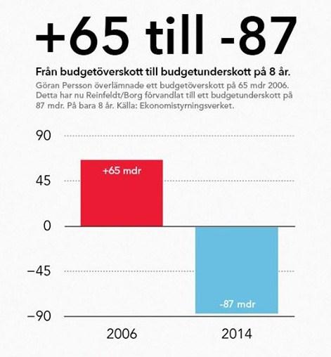 budgetundersk