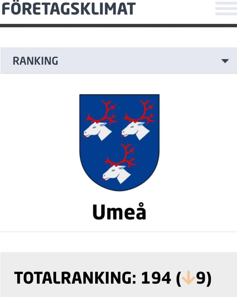 rankinglista