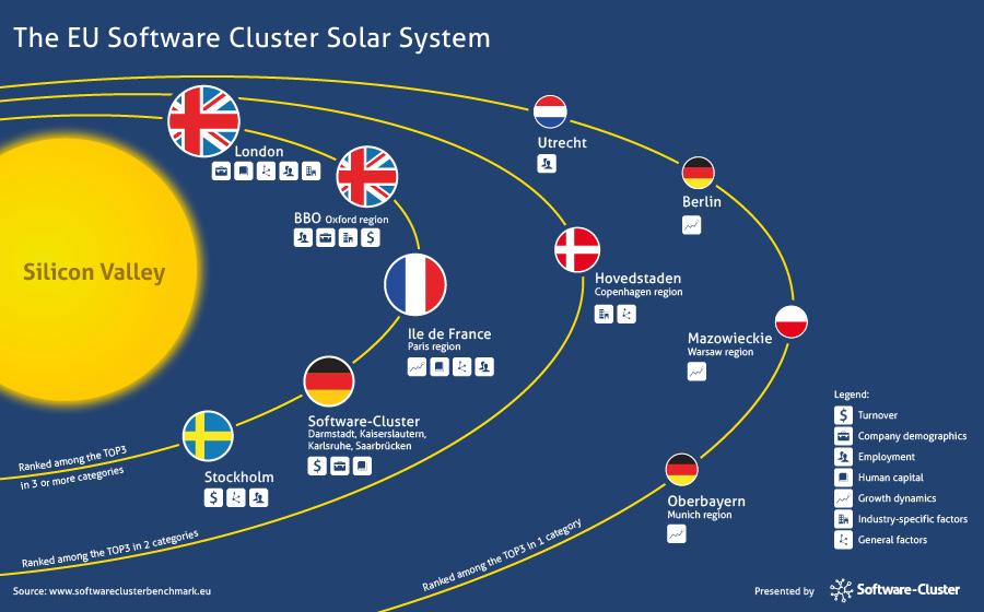S-C_Solar.System_flag_en