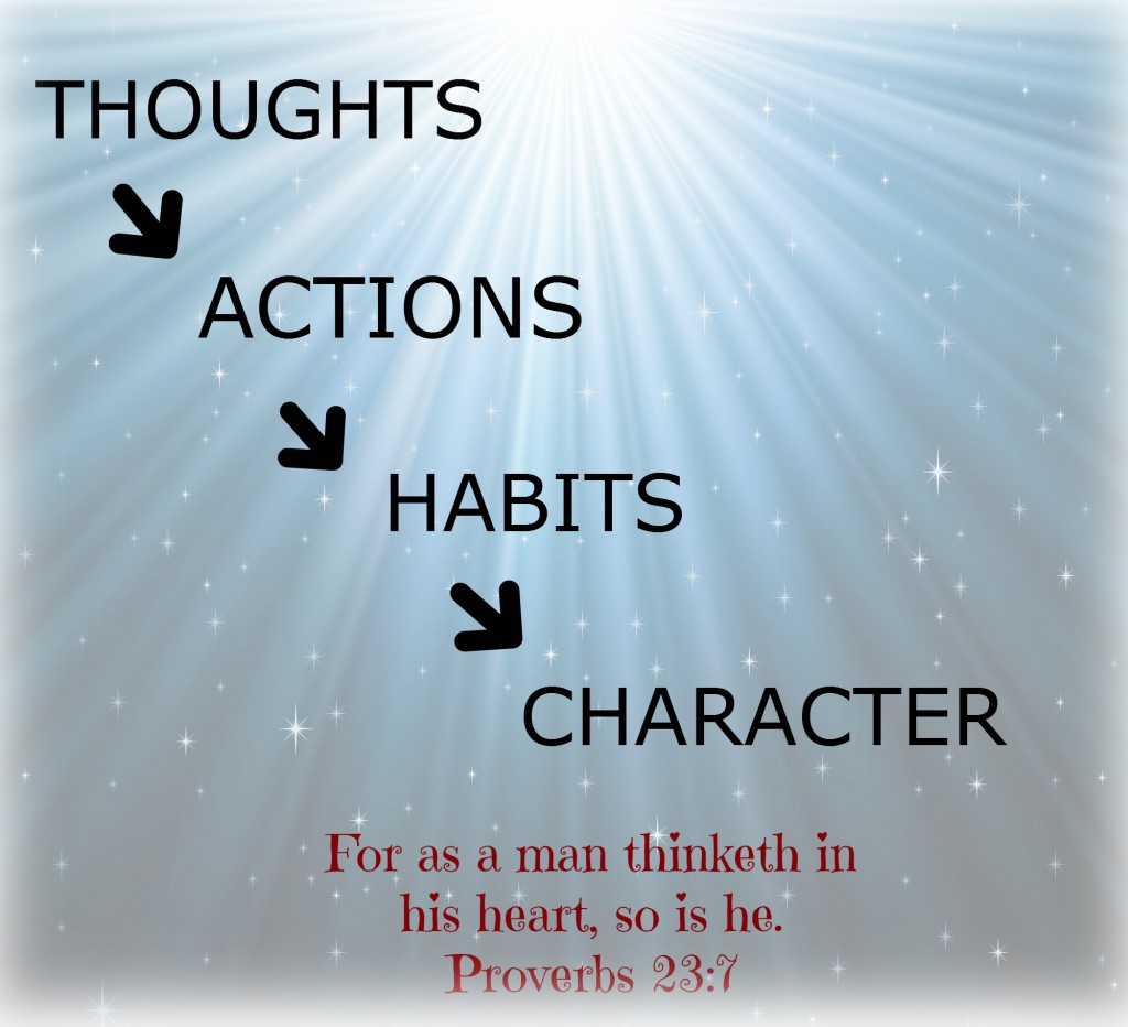 Thoughts-actions-2