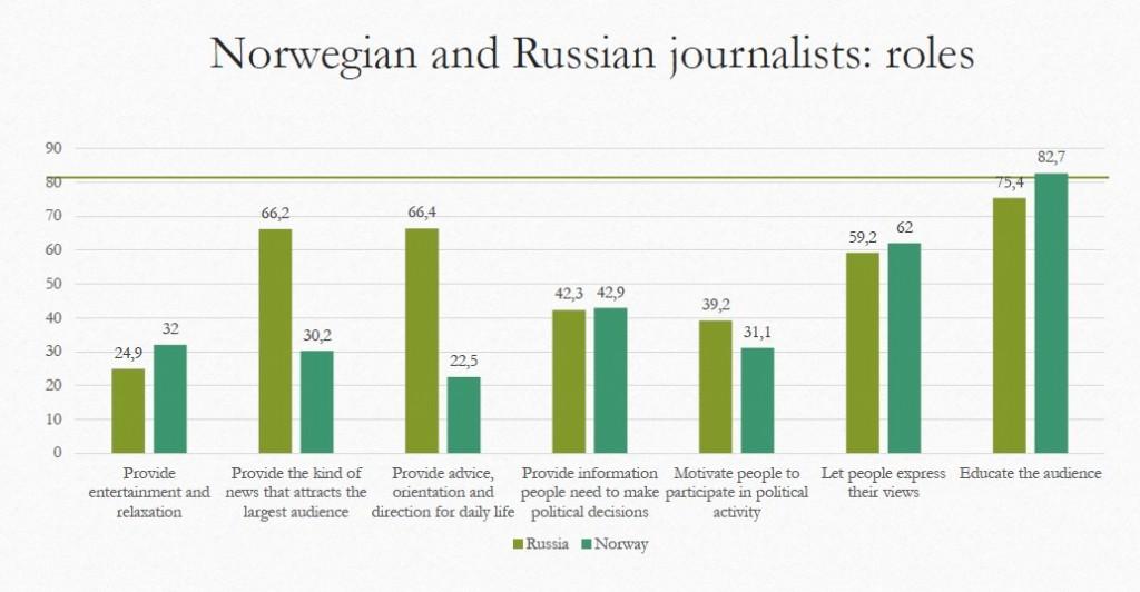 Källa: Statliga universitetet Sankt Petersburg