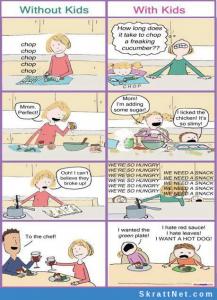 www.skrattnet.se--matlagning-med-och-utan-barn--1360946332.jpg