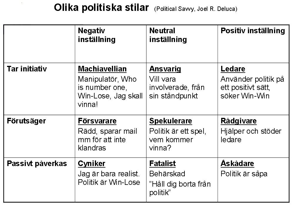 politiska stilar