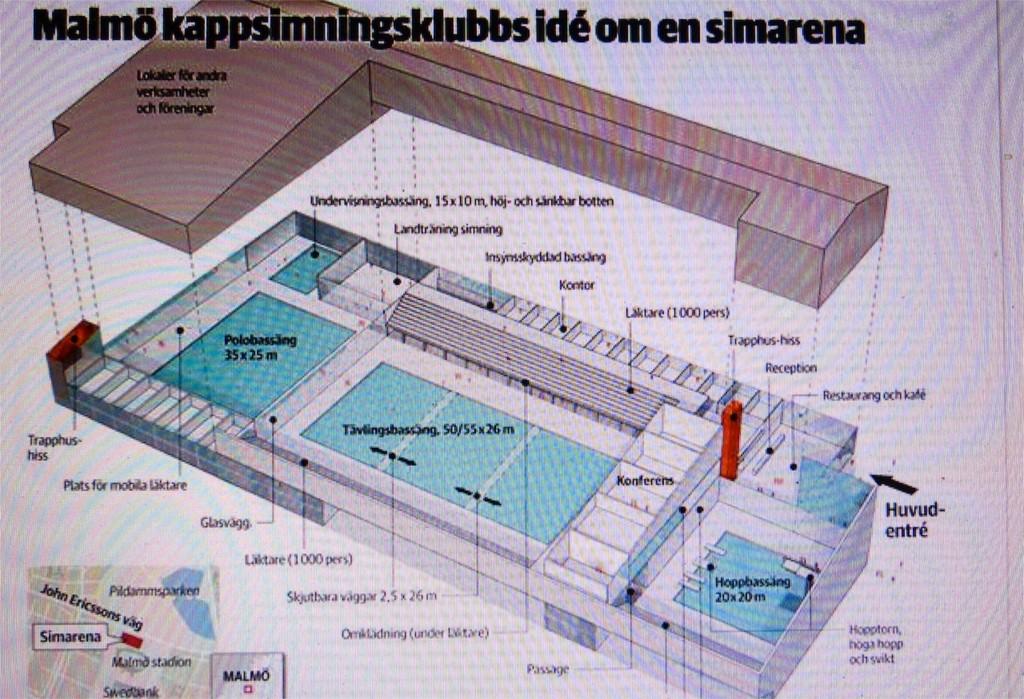 Nanna Malmö