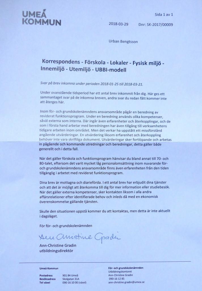 UBBI brev Gradin