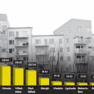 Inget byggande trots bostadsbrist