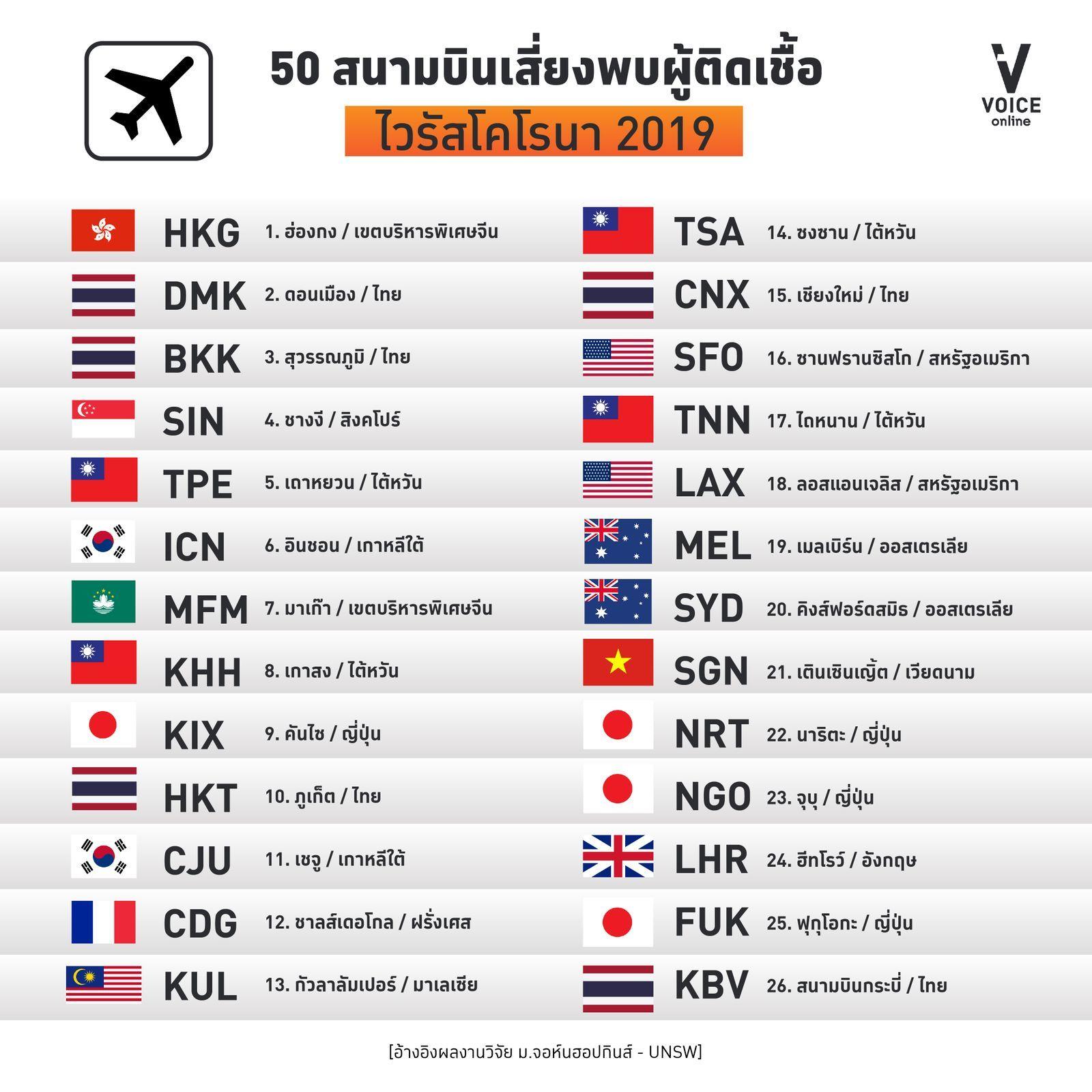 กราฟิก-สนามบินติดเชื้อ_1-01.jpg