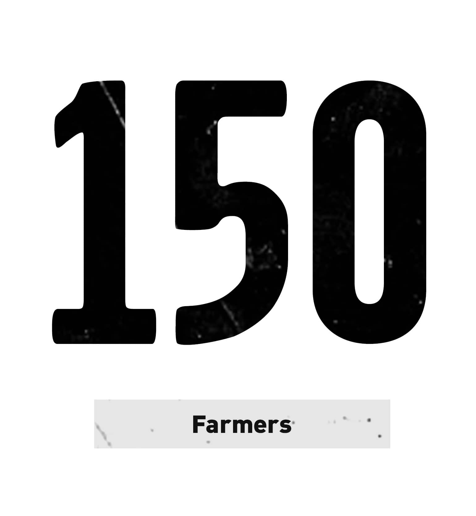 150 Farmers in Organic Farming School