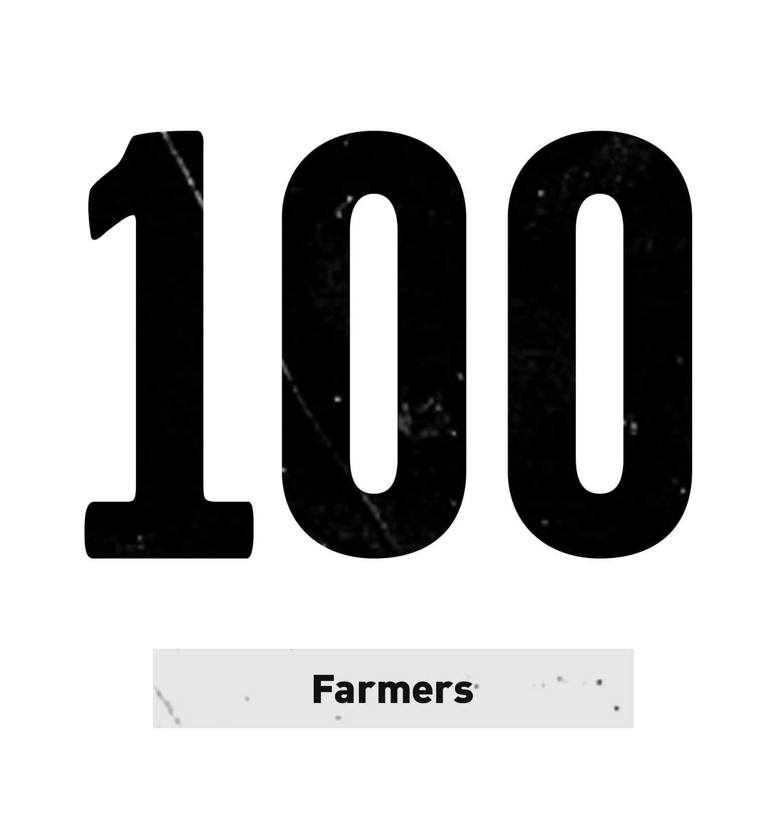100 Farmers enrolled in farmer business school