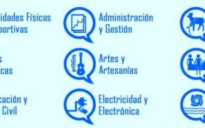 ¿Qué sabes de la Formación Profesional?