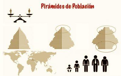 ¿Qué es una Pirámide de Población?
