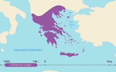 La Antigua Grecia – 5 cosas que deberías saber