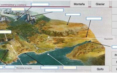 Formas del relieve continental y costero