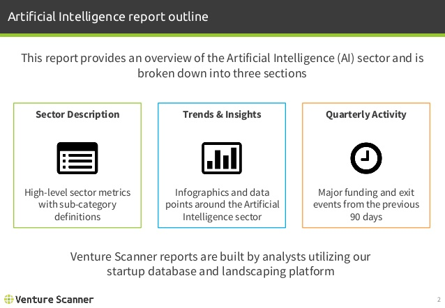Artificial Intelligence Report Outline