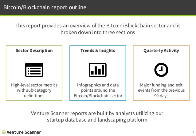 Bitcoin/Blockchain Report Outline