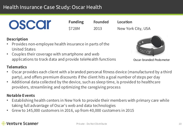 Connected Insurance Oscar Profile