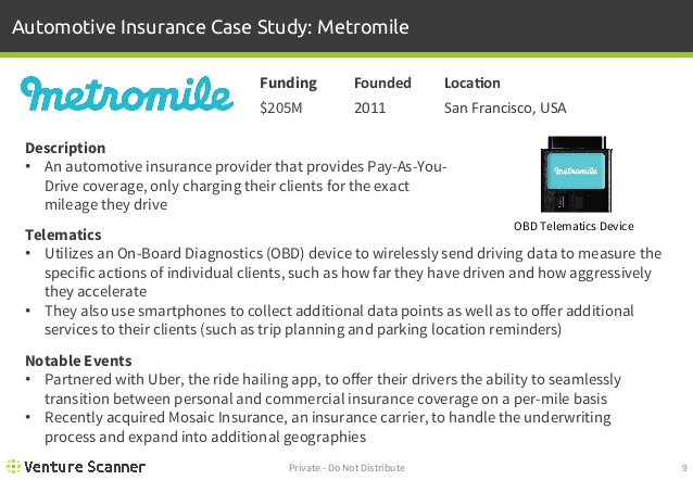 Connected Insurance Metromile Profile